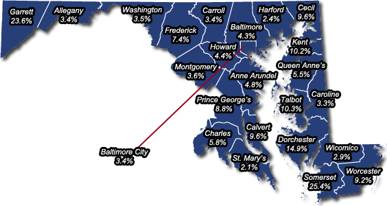 Change in Median Home Sale Prices in MD from 16-17